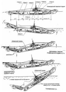 Подводная лодка С-7